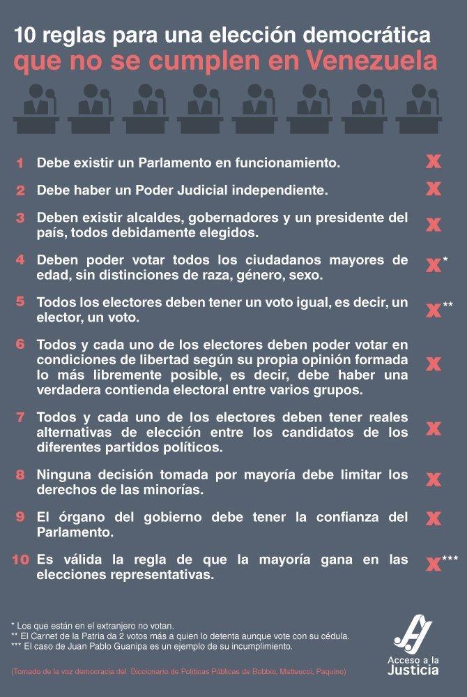 10 reglas para una elección democrática que no se cumplen en Venezuela