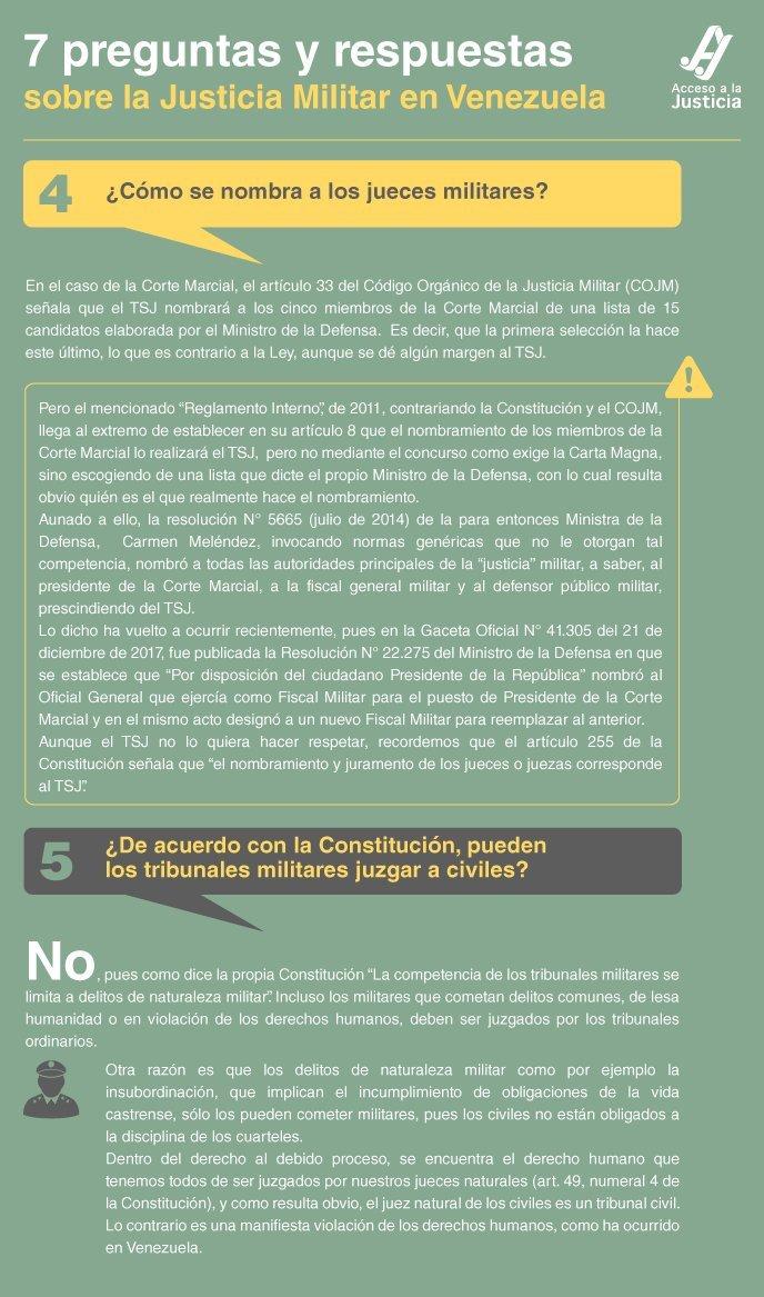 7 preguntas y respuestas sobre la Justicia Militar en Venezuela