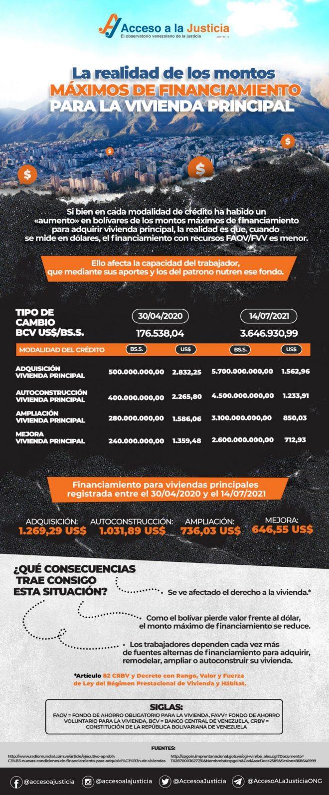 FONDO DE AHORRO VOLUNTARIO PARA LA VIVIENDA (FAVV)