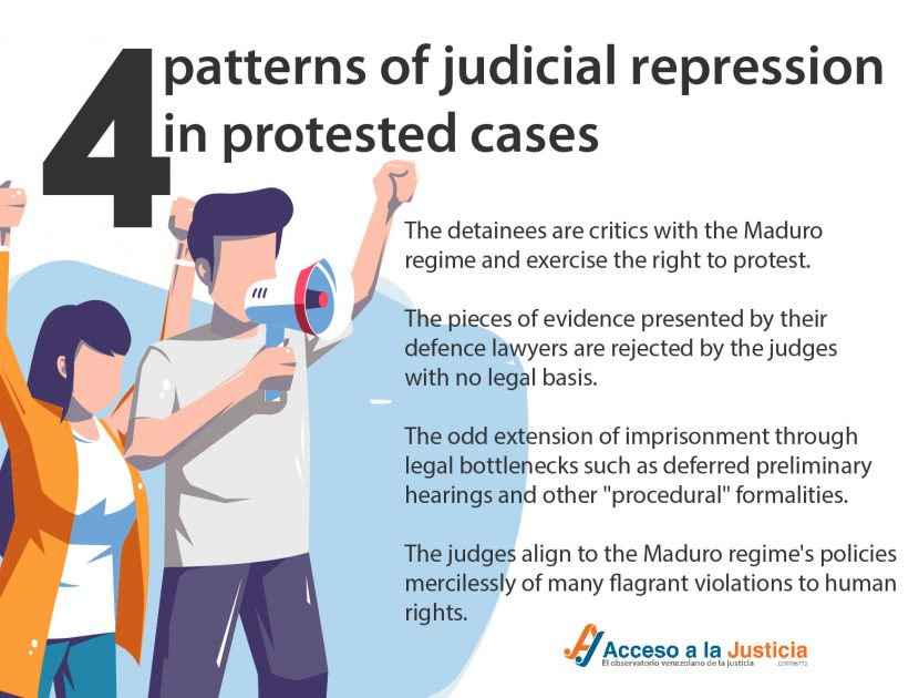 4 patterns of judicial repression in protested cases