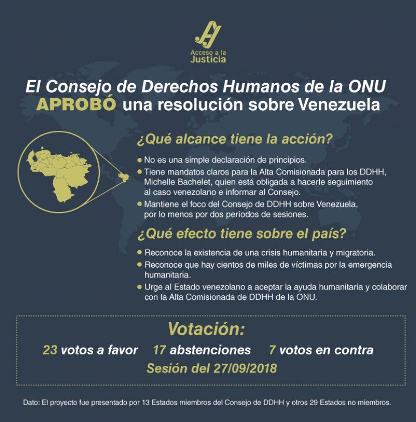 CONSEJO DE DERECHOS HUMANOS DE LA ONU,