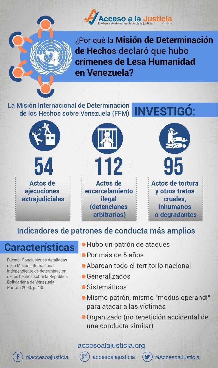 Conclusiones de la Misión de Determinación de Hechos en materia de Crímenes de Lesa Humanidad-01