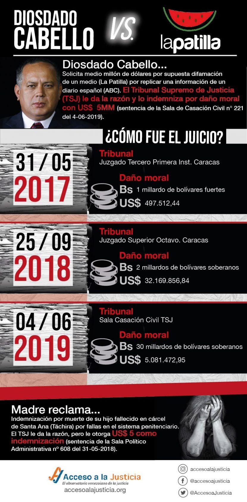 Diosdado Cabello vs La Patilla-01