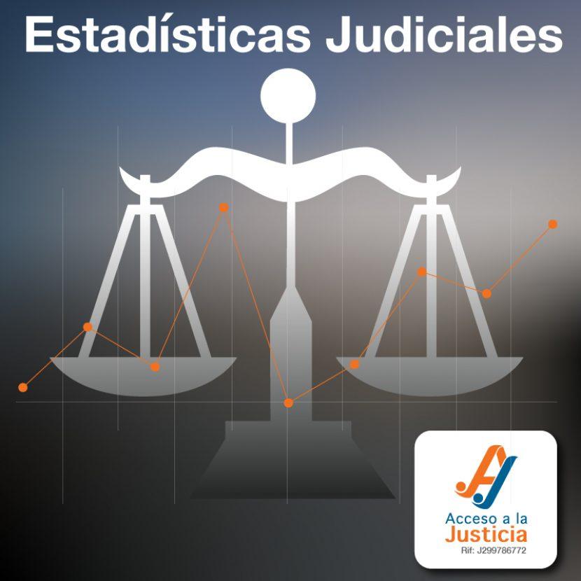 ESTADÍSTICAS JUDICIALES