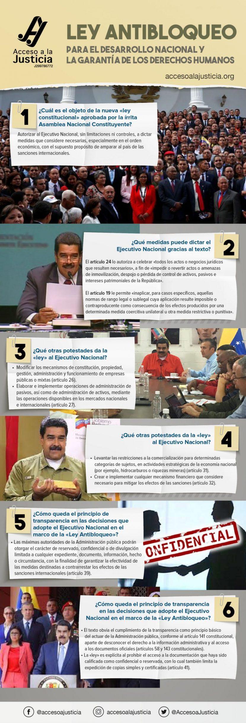Ley_antibloqueo_infografia
