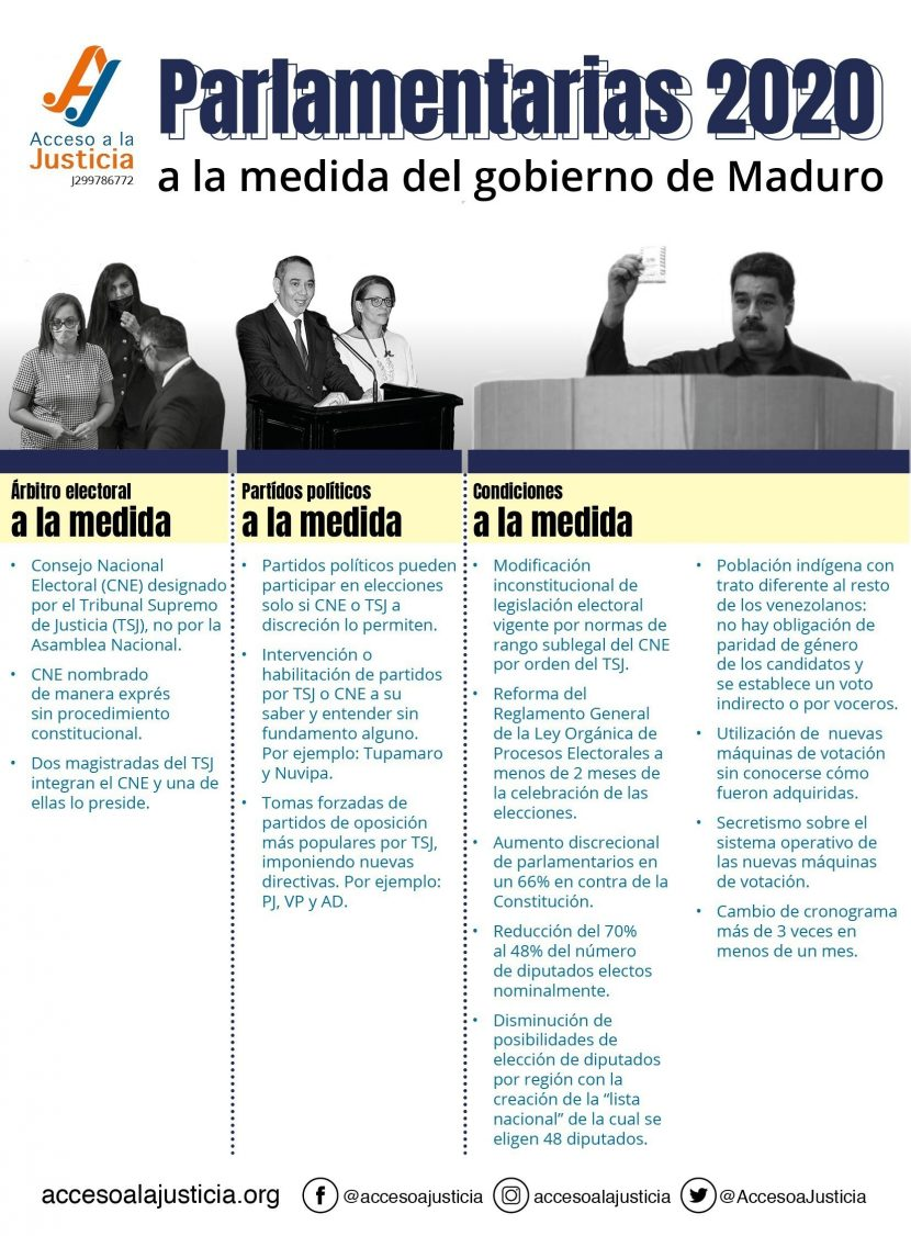 Parlamentarias 2020 a la medida del gobierno de Maduro (AJ)