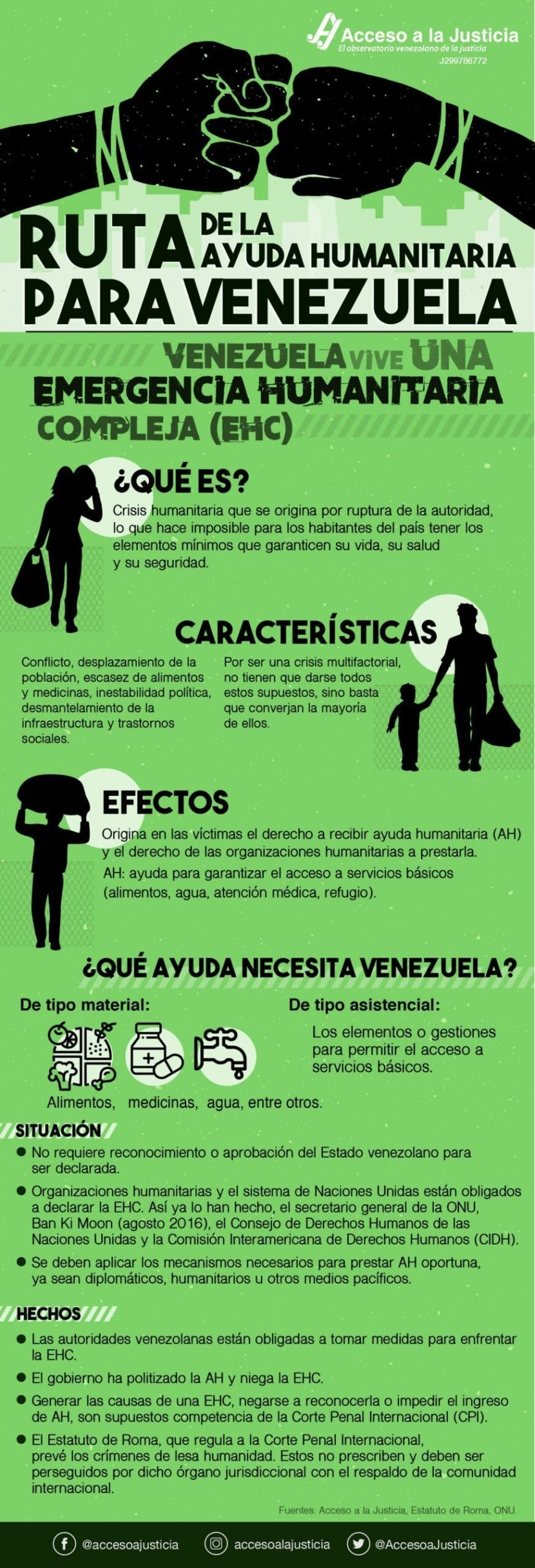 Ruta de la ayuda humanitaria para Venezuela-01