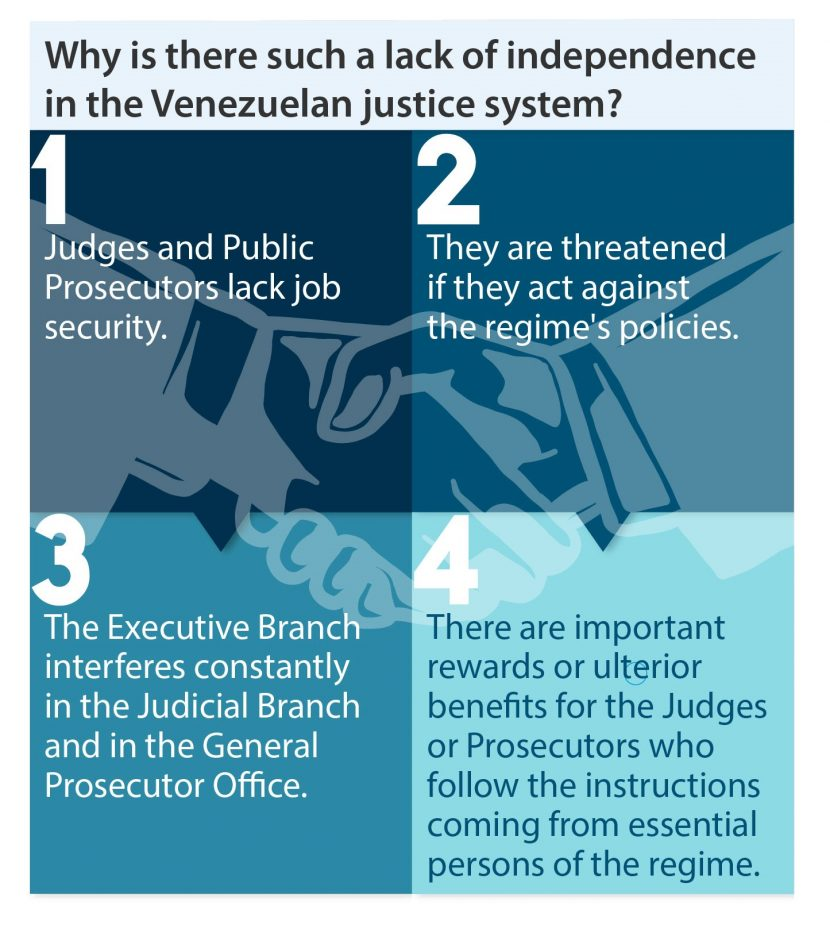 Why is there such a lack of independence in the Venezuelan justice system